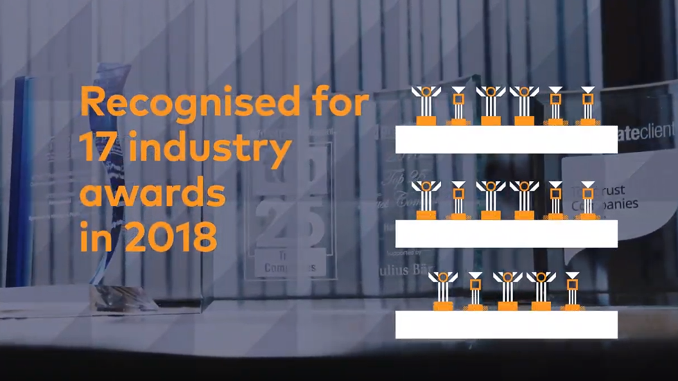 Infographic showing Hawksford have been recognised for 17 awards in 2018
