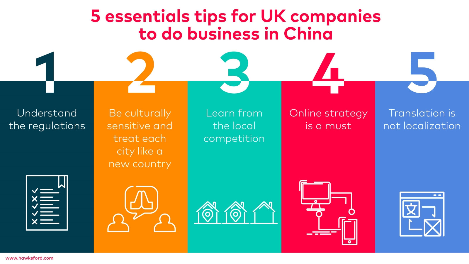 5 tips for UK companies to do business in China